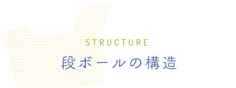 段ボールの構造